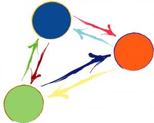 Vernetzung-Kreise